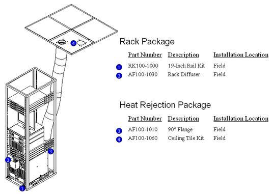 Rack It Cooling Mainline Computer