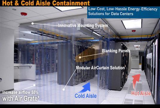 Data Center Curtains Mainline Computer