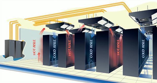 Liebert Xdo Overhead Cooling Module Mainline Computer