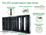 Data Center Facility Monitoring System