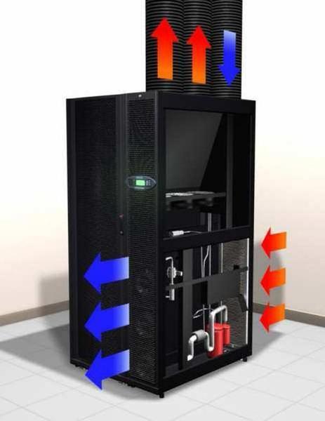 Apc Inrow Sc Infrastruxure Mainline Computer